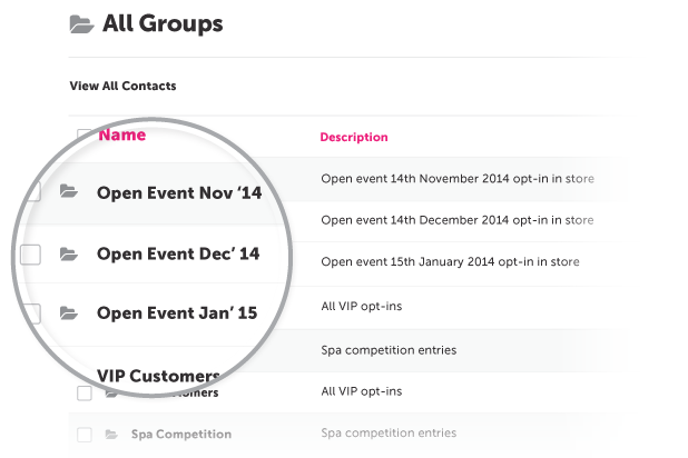 Eventbrite SMS Groups