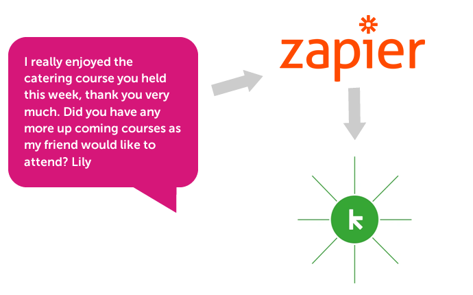 Send SMS Text Messages from Insusionsoft by Keap via your Zapier account