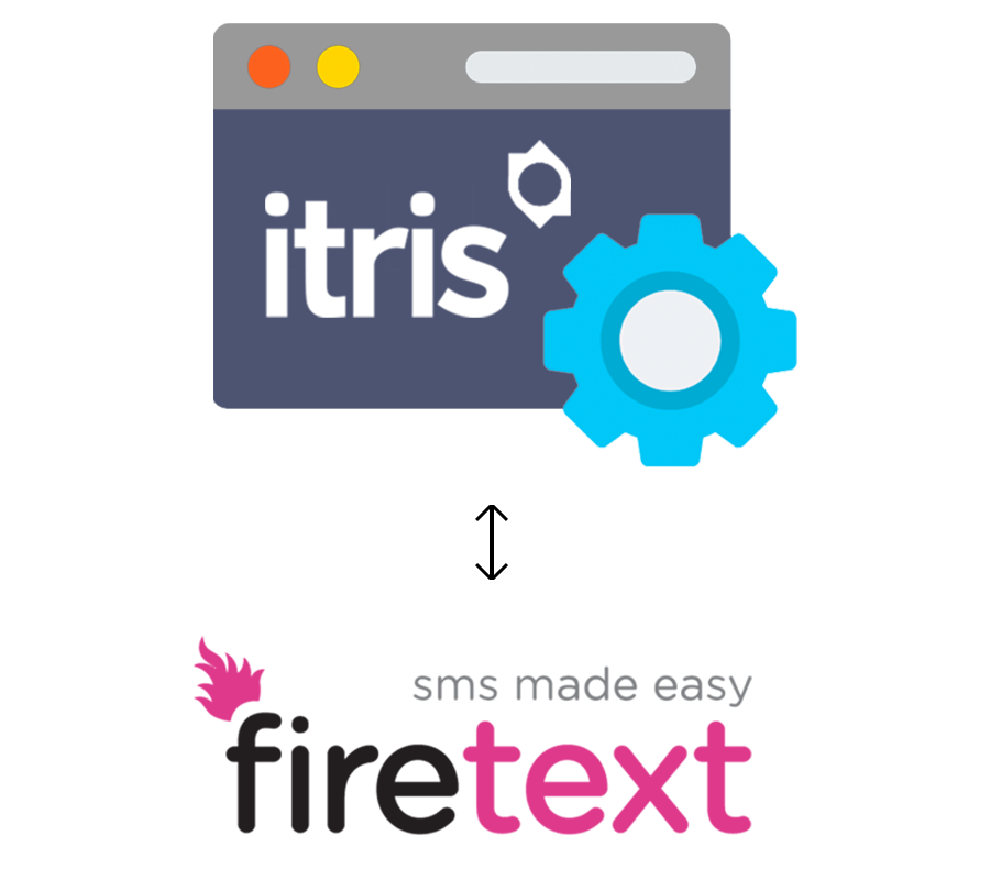 itris SMS Integration